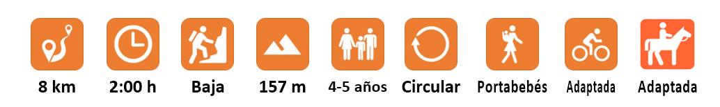 Ruta-Raíces-(Mi-familia-viajera)
