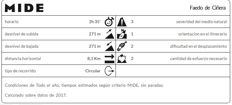Faedo_de_Ciñera_(Mi_familia_viajera)