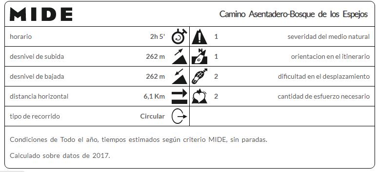 Camino_Asentadero_Bosque_de_los_Espejos_(Mi_familia_viajera)