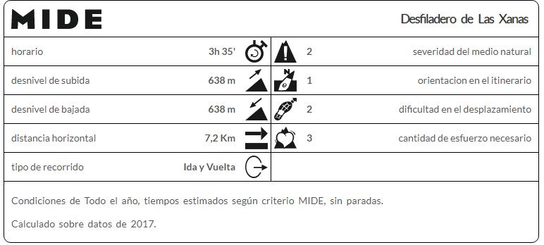 Desfiladero_de_Las Xanas_(Mi_familia_viajera)