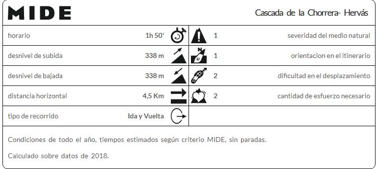Cascada_de_La_Chorrera_Hervas_Mi_familia_viajera