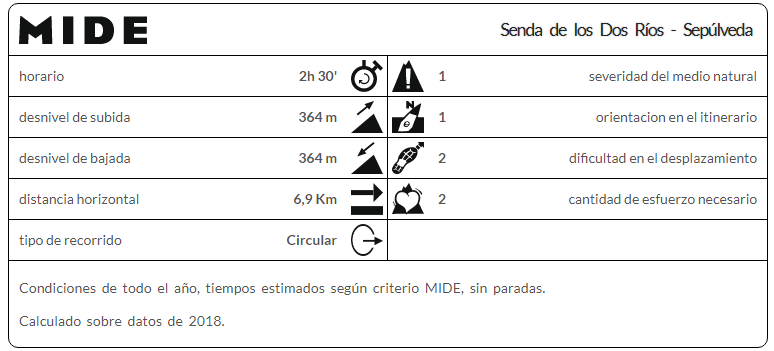Senda_de_los_Dos_Ríos_Mi_familia_viajera