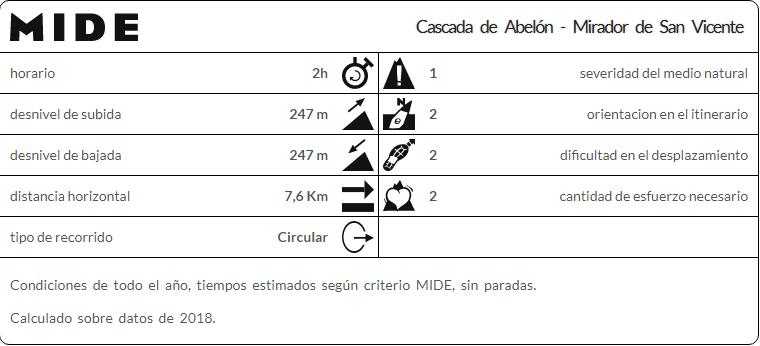 Cascada_de_Abelón_Mi_familia_viajera
