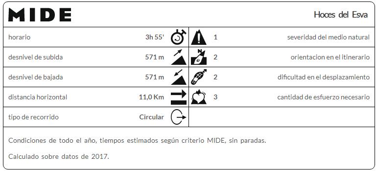 Hoces_del_Esva_Mi_familia_viajera