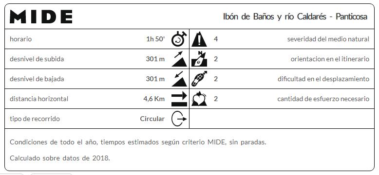Panticosa_Ibón_de_Baños_río_Caldares_Mi_familia_viajera