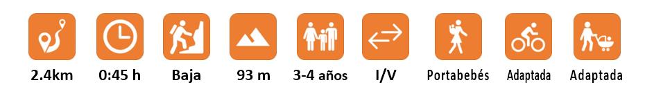 Seimeira_de_Villagoncede_Mi_familia_viajera