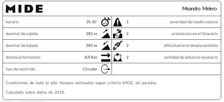 Meandro_Melero_Mi_familia_viajera