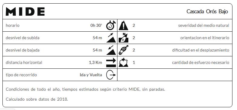 Cascada_de_Orós_Bajo_Mi_familia_viajera