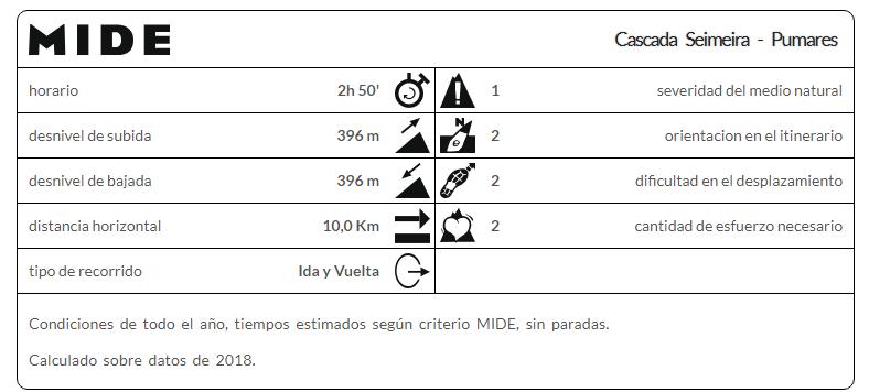 Cascada_de_la_Seimeira_Mi_familia_viajera