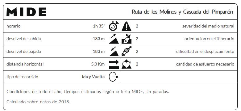 Cascada_Pimpanón_Ruta_Molinos_Rabanal_Mi_familia_viajera