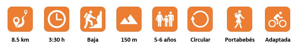 Sotoserrano_Mi_familia_viajera