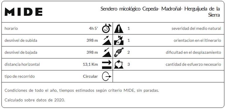Sendero micológico Cepeda - Madroñal - Herguijuela