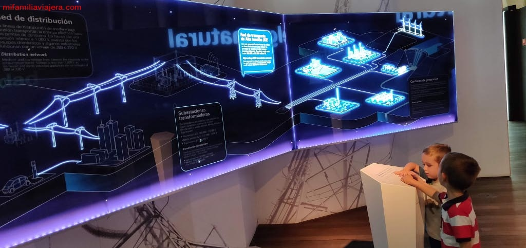 Paneles interactivos sobre la energía